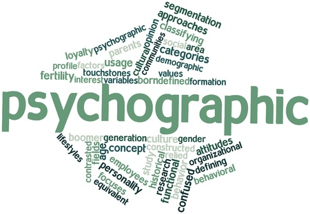 variables: Abstract word cloud for Psychographic with related tags and terms