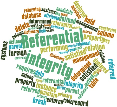 enforce: Abstract word cloud for Referential integrity with related tags and terms Stock Photo