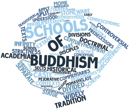 Abstract word cloud for Schools of Buddhism with related tags and terms Stock Photo - 16629007