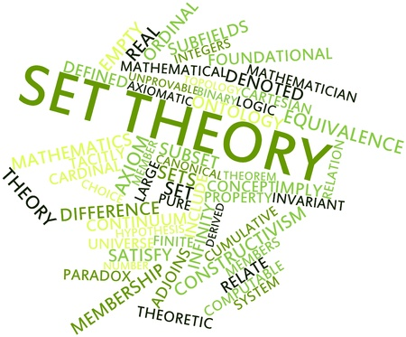 Abstract word cloud for Set theory with related tags and terms