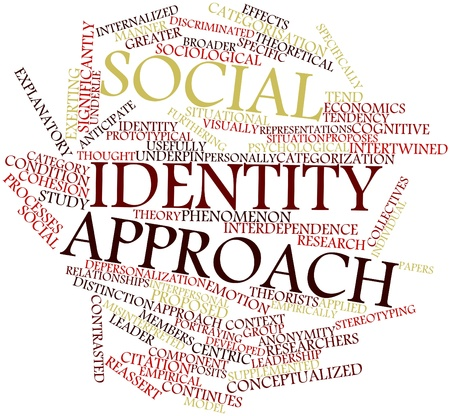 identifiable: Abstract word cloud for Social identity approach with related tags and terms