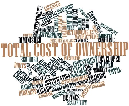 Abstract word cloud for Total cost of ownership with related tags and terms Stock Photo - 16629272