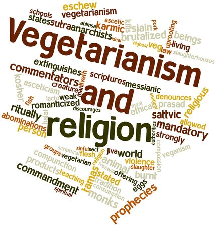 freewill: Abstract word cloud for Vegetarianism and religion with related tags and terms