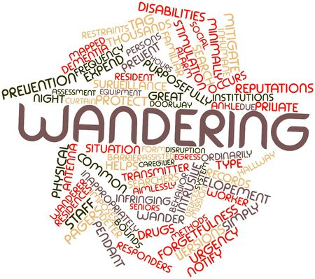 deemed: Abstract word cloud for Wandering with related tags and terms