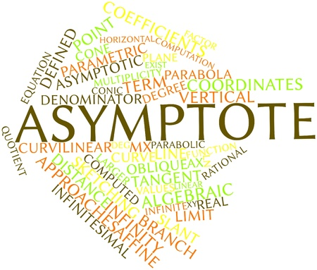 contexts: Abstract word cloud for Asymptote with related tags and terms Stock Photo
