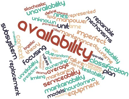 unavailability: Abstract word cloud for Availability with related tags and terms