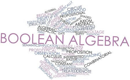 axiom: Abstract word cloud for Boolean algebra with related tags and terms