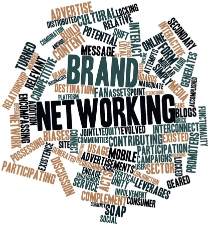 evolved: Abstract word cloud for Brand networking with related tags and terms