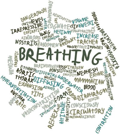 brainstem: Abstract word cloud for Breathing with related tags and terms