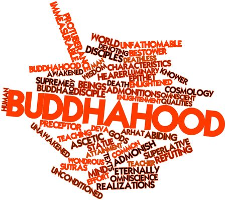 denoting: Abstract word cloud for Buddhahood with related tags and terms