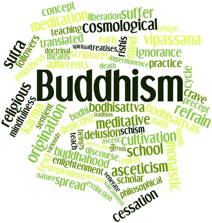 cultivator: Abstract word cloud for Buddhism with related tags and terms