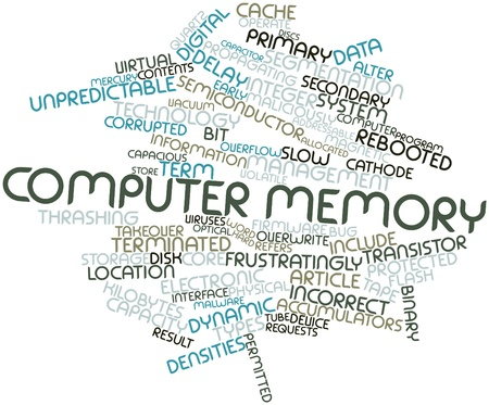 vulnerabilities: Abstract word cloud for Computer memory with related tags and terms Stock Photo