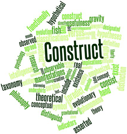 hypotheses: Abstract word cloud for Construct with related tags and terms