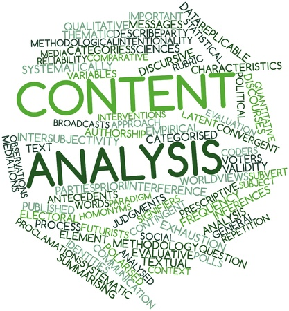 Abstract word cloud for Content analysis with related tags and terms photo
