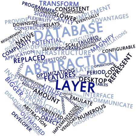 Abstract word cloud for Database abstraction layer with related tags and terms