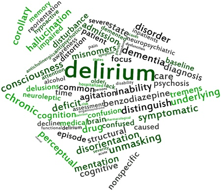 admitted: Abstract word cloud for Delirium with related tags and terms
