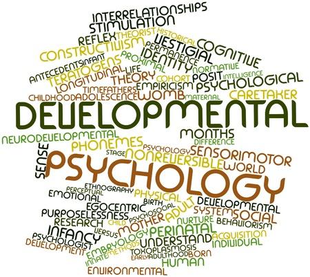 innate: Word cloud astratto per la psicologia dello sviluppo con tag correlati e termini