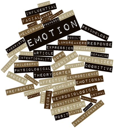 contributed: Abstract word cloud for Emotion with related tags and terms