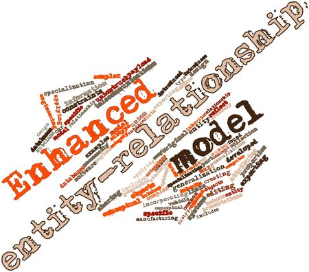 introduces: Abstract word cloud for Enhanced entity-relationship model with related tags and terms