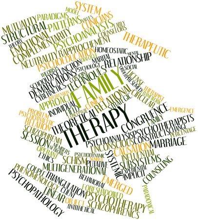 implicit: Abstract word cloud for Family therapy with related tags and terms