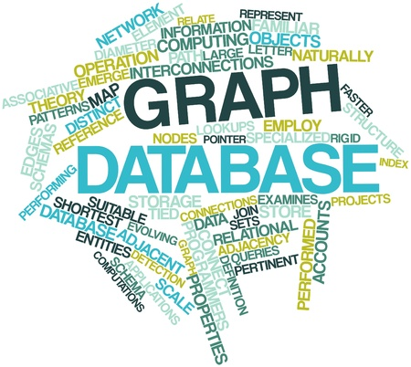 associative: Abstract word cloud for Graph database with related tags and terms