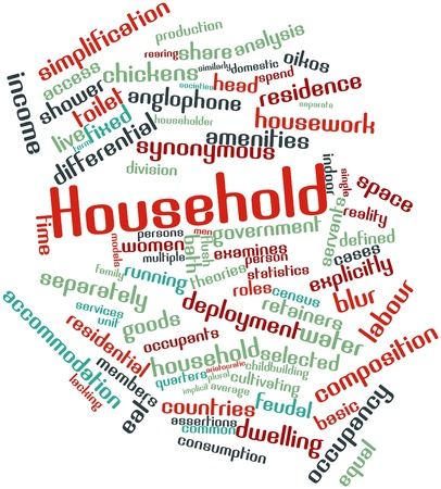 division: Abstract word cloud for Household with related tags and terms