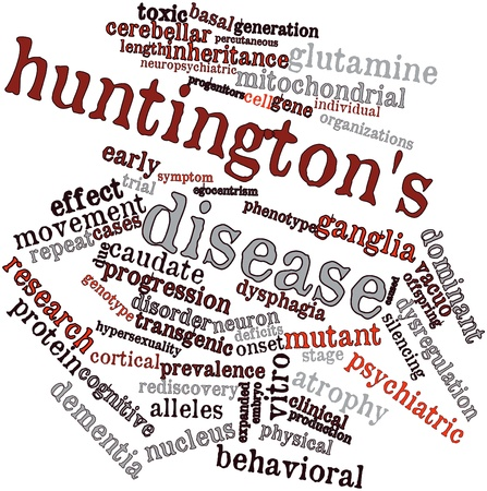 atrophy: Abstract word cloud for Huntingtons disease with related tags and terms