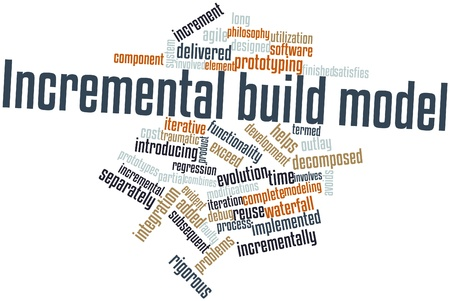 traumatic: Abstract word cloud for Incremental build model with related tags and terms Stock Photo