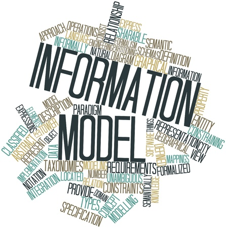 Abstract word cloud for Information model with related tags and terms Stock Photo - 16632850