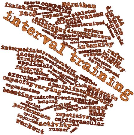 moderate: Abstract word cloud for Interval training with related tags and terms