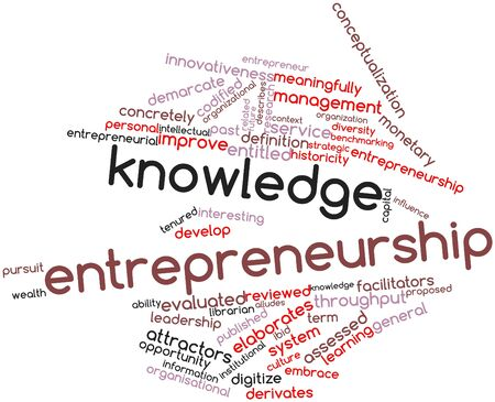 librarian: Abstract word cloud for Knowledge entrepreneurship with related tags and terms
