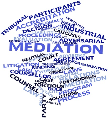 Abstract word cloud for Mediation with related tags and terms