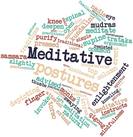 depictions: Abstract word cloud for Meditative postures with related tags and terms