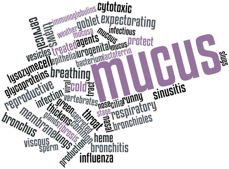 mucus: Abstract word cloud for Mucus with related tags and terms Stock Photo