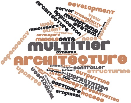 physically: Abstract word cloud for Multitier architecture with related tags and terms