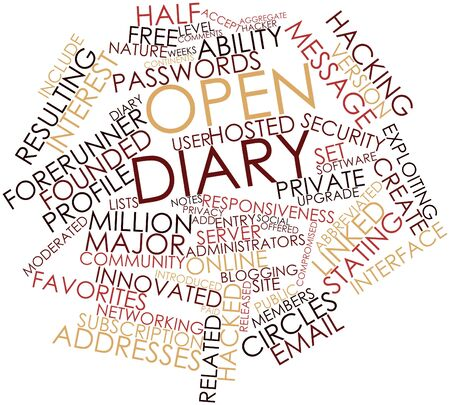 forerunner: Abstract word cloud for Open Diary with related tags and terms Stock Photo