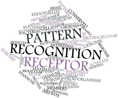 elongacion: Nube palabra abstracta para el receptor de reconocimiento de patrones con las etiquetas y términos relacionados