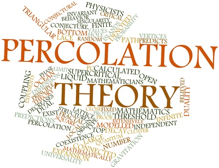 vertices: Abstract word cloud for Percolation theory with related tags and terms