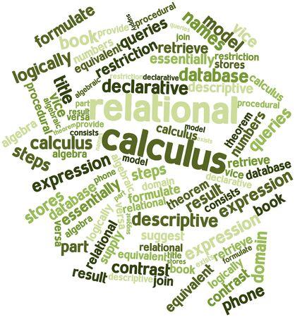 declarative: Word cloud astratto per il calcolo relazionale con tag correlati e termini