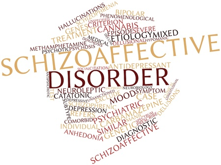 Abstract word cloud for Schizoaffective disorder with related tags and terms
