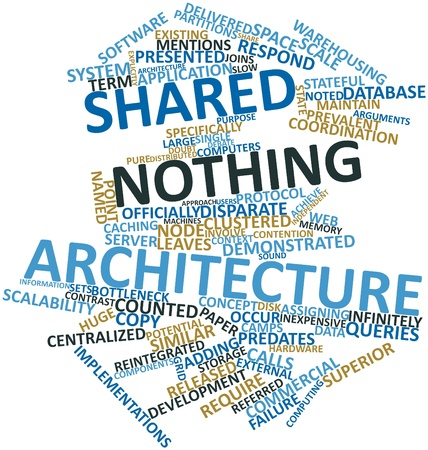 implementations: Abstract word cloud for Shared nothing architecture with related tags and terms Stock Photo