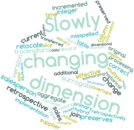 Abstract word cloud for Slowly changing dimension with related tags and terms Banco de Imagens