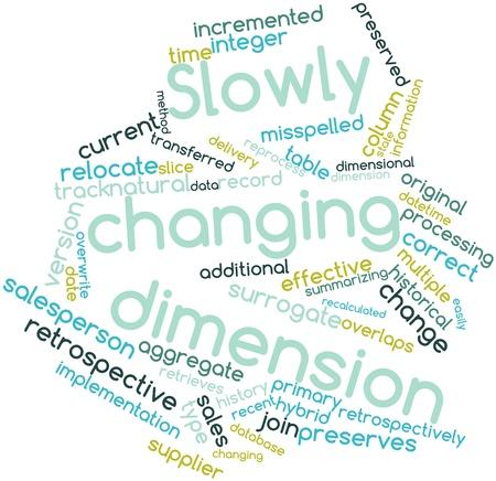 slowly: Nube palabra abstracta por dimensión de variación lenta con las etiquetas y términos relacionados Foto de archivo