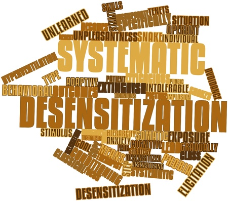 elicit: Abstract word cloud for Systematic desensitization with related tags and terms Stock Photo