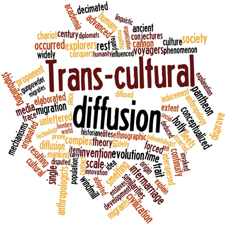 diffusion: Abstract word cloud for Trans-cultural diffusion with related tags and terms