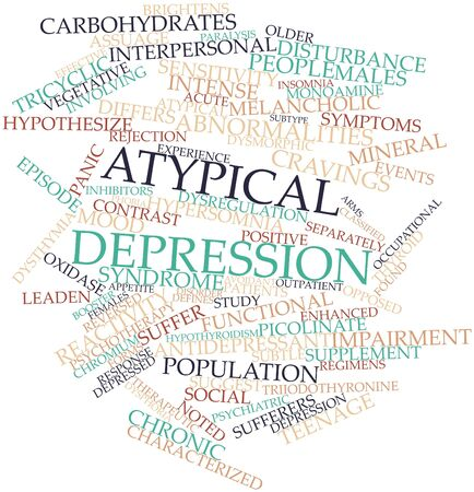 leaden: Abstract word cloud for Atypical depression with related tags and terms