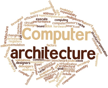 latency: Abstract word cloud for Computer architecture with related tags and terms