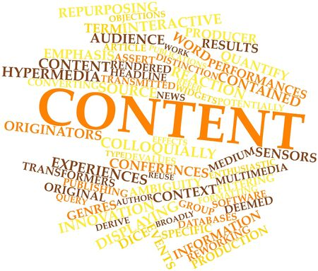 derive: Abstract word cloud for Content with related tags and terms