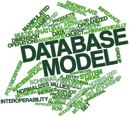 Abstract word cloud for Database model with related tags and terms Stock Photo - 16632945