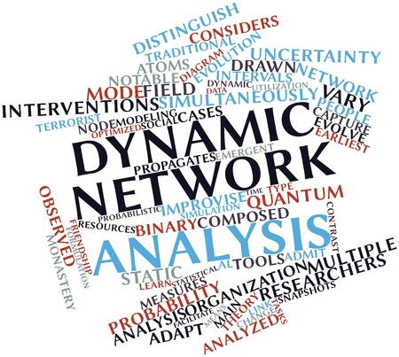 forced perspective: Abstract word cloud for Dynamic network analysis with related tags and terms